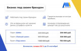 Франшиза Media Marketing Agency: Слайд004